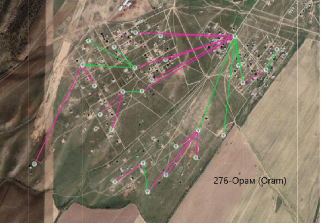 kazakhstan use case slide 02@2x